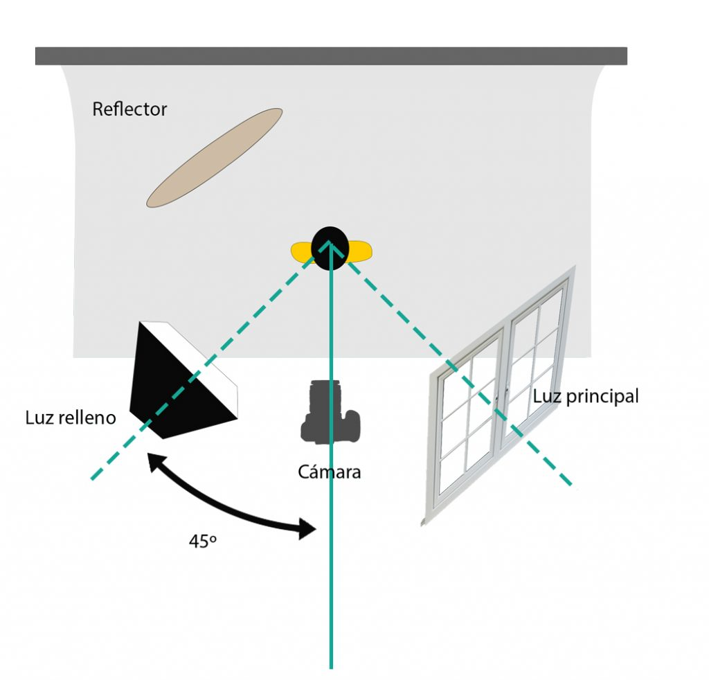 iluminacion low cost
