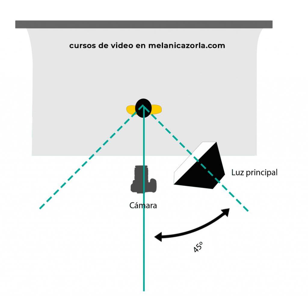 iluminacion youtube